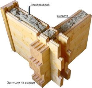 угловое соединение деревянной стены