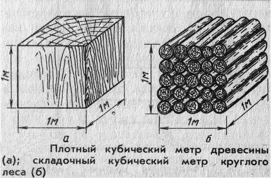 изображение кубического метра