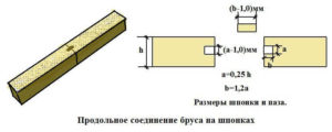 Соединение бруса по длине на шпонках