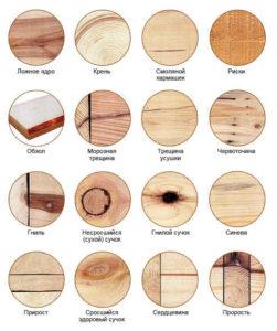 примеры дефектов древесины