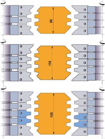схема профилирования бруса фрезами