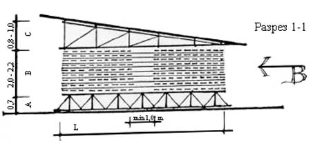 схема навеса для сушки досок