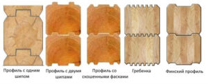 сравнение различных профилей бруса