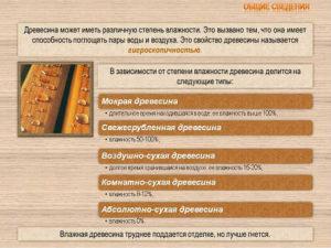 таблица влажности древесины