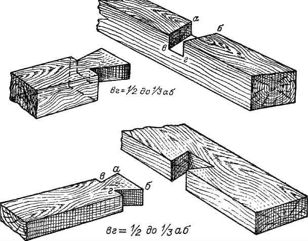Крепление бруса ласточкин хвост выполненное по типу открытый сковородень