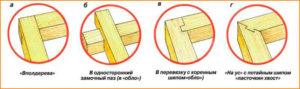 Различные способы угловых соединений бруса