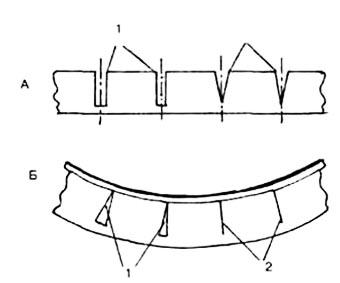 Схема пропилов для сгибания древесины