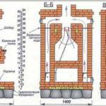 Порядовочная схема кладки камина